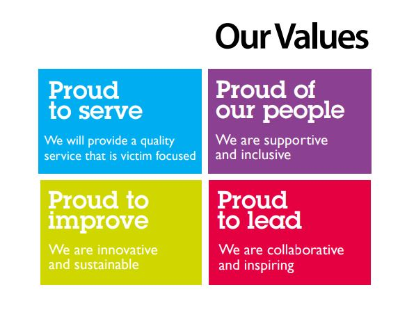 Values - Proud to serve, proud of our people, proud to improve and proud to lead